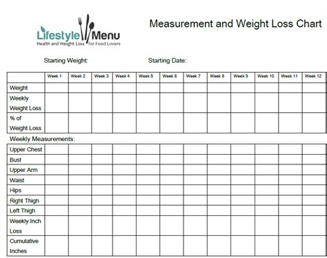 weight loss measurement chart picture 11
