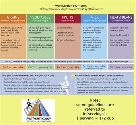 low cholesterol diet guideline picture 7