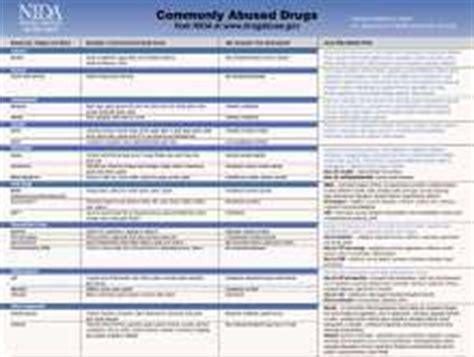 walmart prescription drug list 2015 printable picture 10