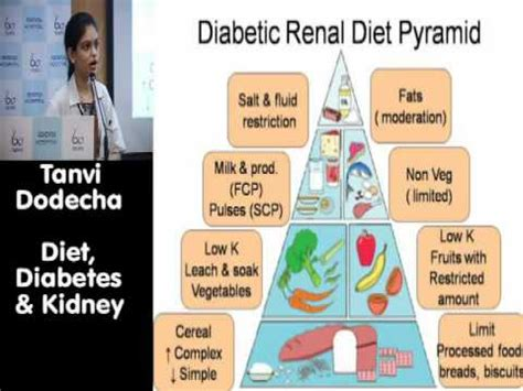 free renal diabetic diets picture 2