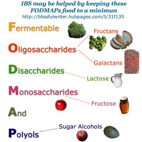 diet and ibs picture 1