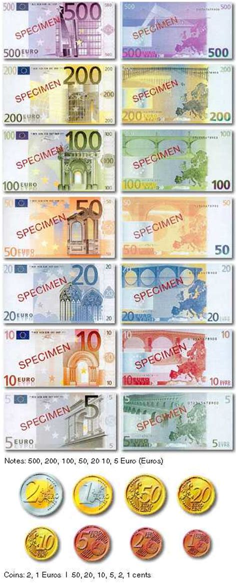 how much is provillus in euros picture 7