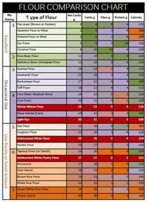 diabetes -healthy bean choices picture 13