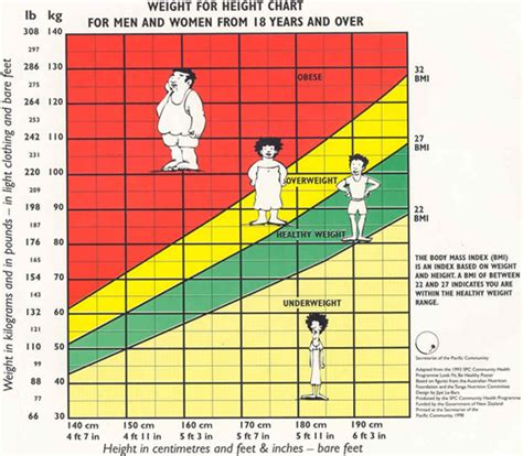 anorexic weight loss rate picture 14
