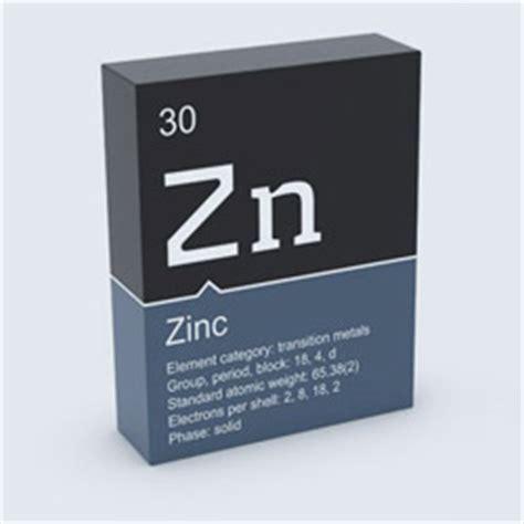 zinc testosterone dose picture 9