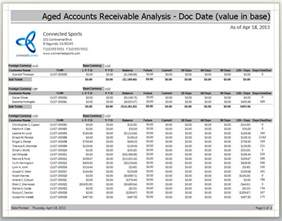 aging report in accounting picture 3