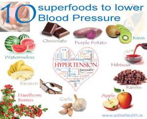 Phytosterols is good for lower blood pressure picture 6