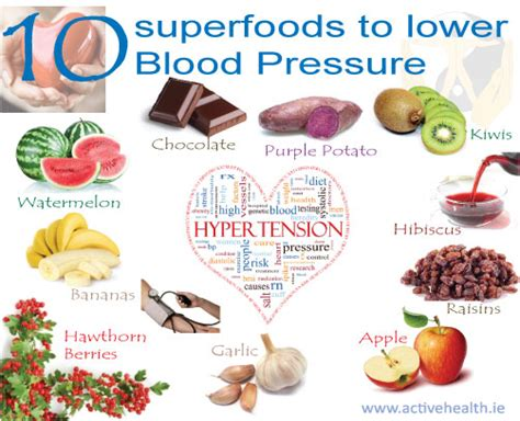 low blood pressure and diet picture 6