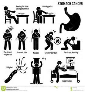 colon cancer risk factors picture 3