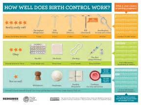 brands of birth control 2015 picture 3