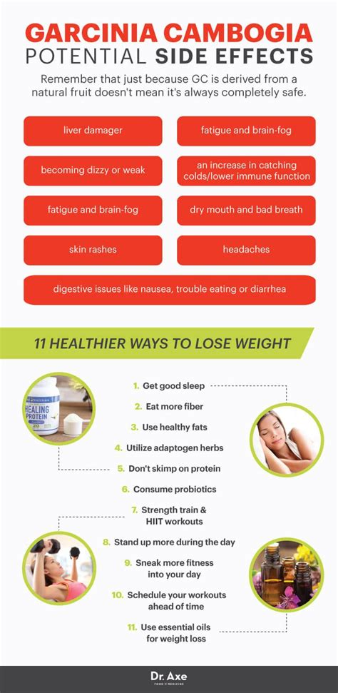 garcinia cambogia effects finesteride picture 9