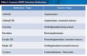 drugs health submit url picture 1