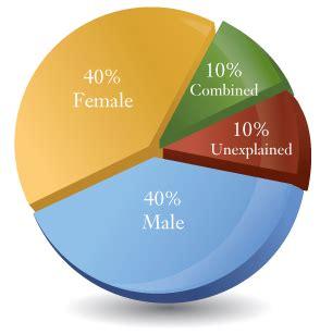 female takes male sperm sample picture 11