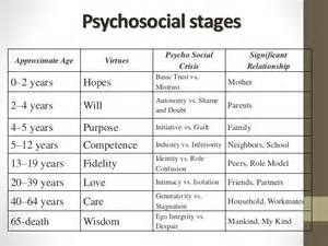 human aging stages pictures picture 11
