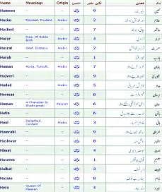 sleeping tablets names for girls in urdu picture 14