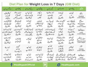 free weight loss diets picture 19