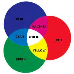 penis color how to make whiten picture 6