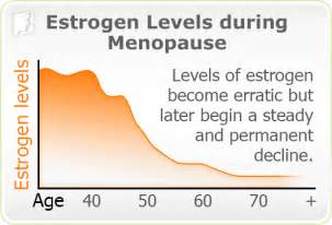 can peri menopause cause sleeplessness picture 2