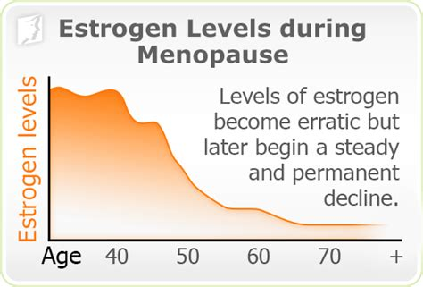 can pre menopause cause sleeplessness picture 10