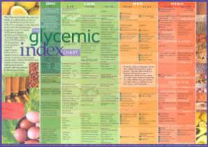 american diabetes glycemic diet picture 3