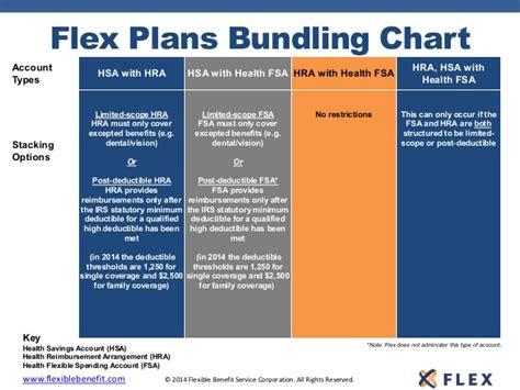 flexible health plan picture 6