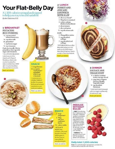 fast diet for the tummy picture 1