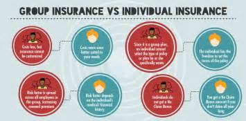 personal coverage health insurance picture 6