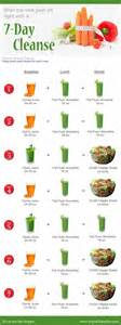 best and easy way to detox body for weight loss picture 5