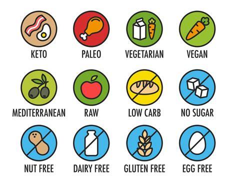 allergy elimination diet picture 11