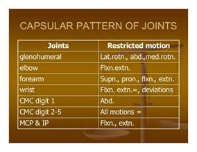 goniometry mcp joint picture 1
