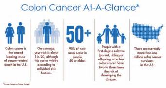 colon cancer month picture 19