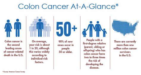 minnesota colon cancer reimbursement picture 7