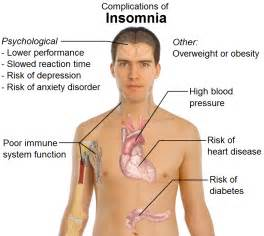 causes of insomnia and nervousness picture 7