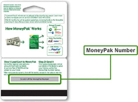 amount moneypak picture 5