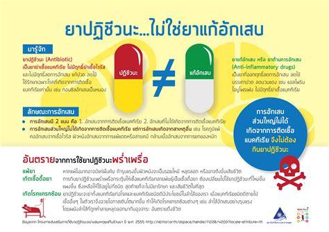acne antibiotiics picture 17