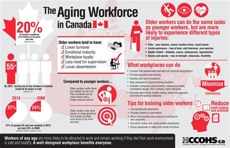 and the aging workforce picture 3