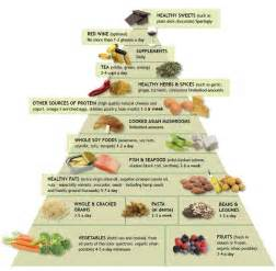 anti inflammatory diet picture 7