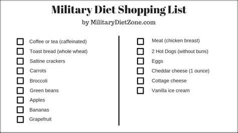 free diet plans with shopping list picture 11