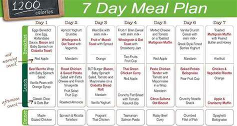free diabetic diet plan picture 9