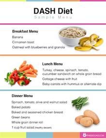 dash diet food picture 13