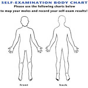 complete body skin exam picture 10