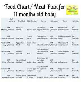 diet 11 month old picture 1