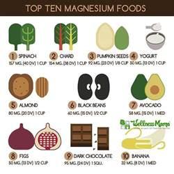 diet low in potium picture 1