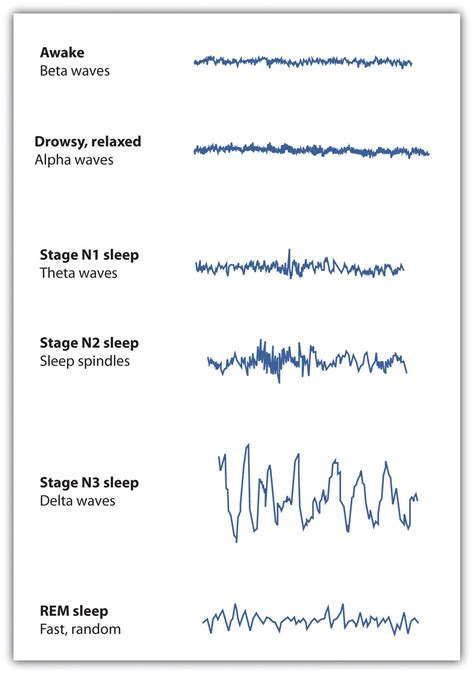 changes in sleep psychological picture 13