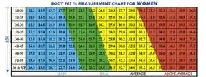 anorexic weight loss rate picture 7