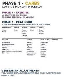 metabolism diet picture 6