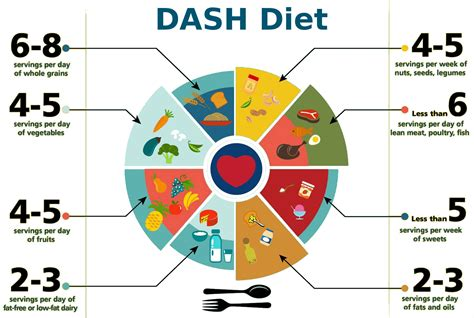 dash diet lowers blood pressure picture 17