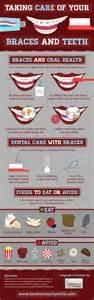 care of brace skin care picture 10