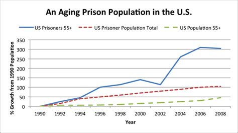 american aging population picture 2