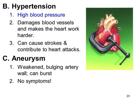 aneurysm high blood pressure picture 1